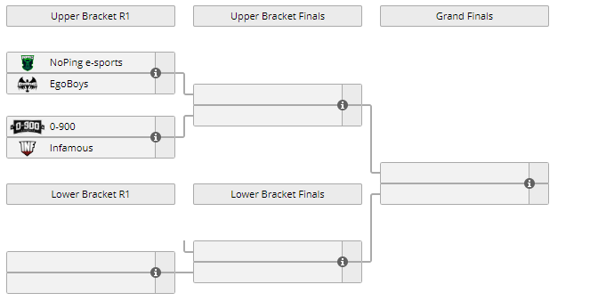 Dota 2: Torneo eSports Betsafe Invitational