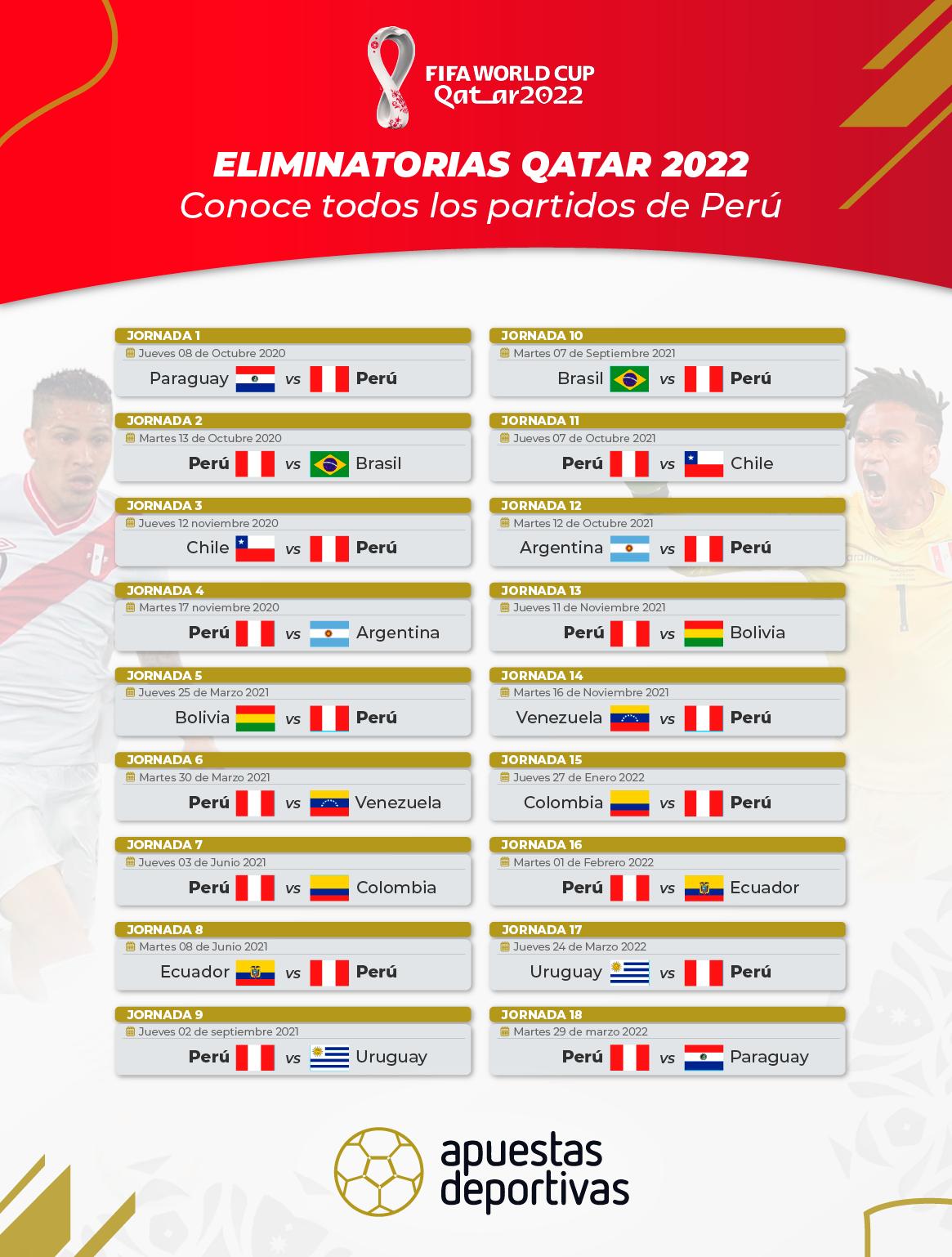 Fixture partidos de Perú > Descárgatelo y tenlo guardado en donde quieras ¡Vamos Perú!